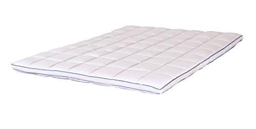 RESTBULLE Surmatelas à mémoire de Forme 160×200 Confort Morphologique